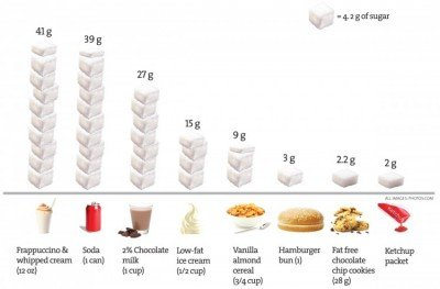 Sugar+Graphic